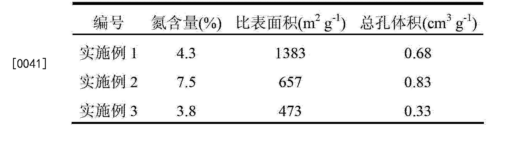 Figure CN103265008BD00061