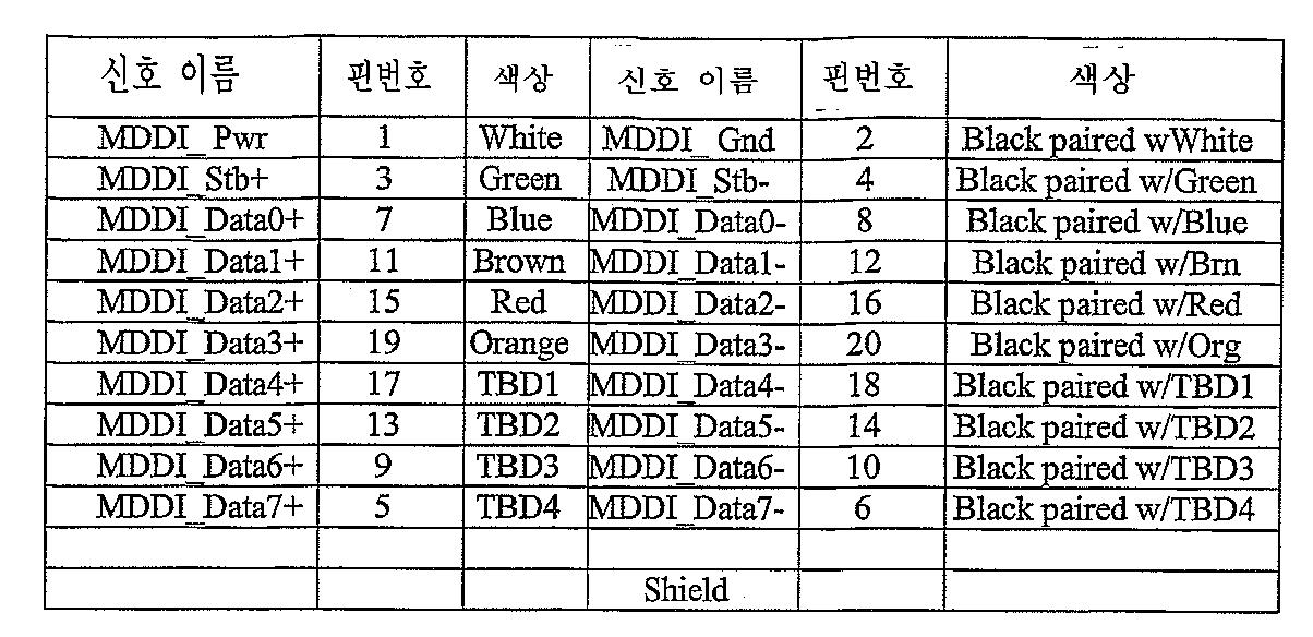 Figure 112006045419036-PCT00043