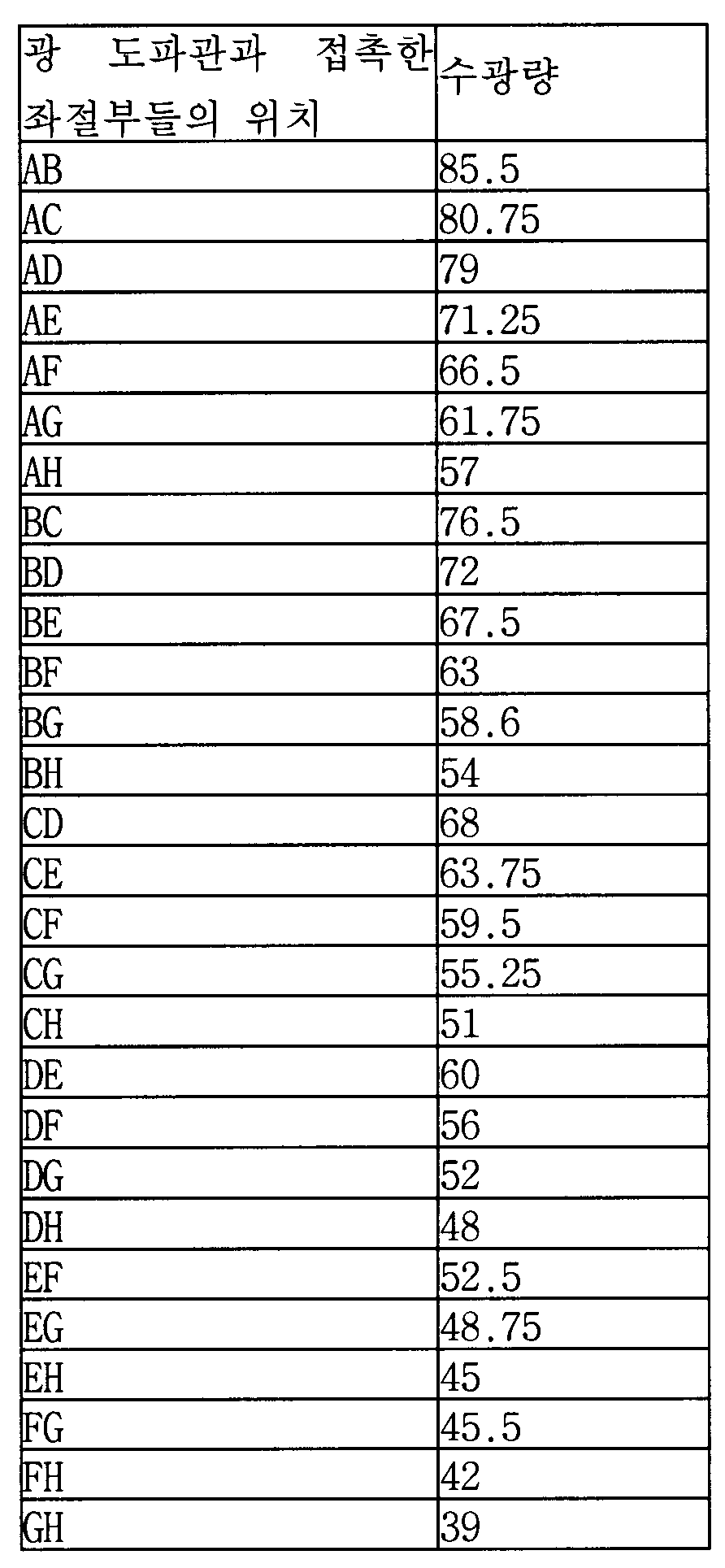 Figure 112010001176820-pat00001