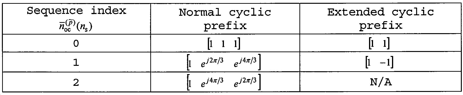 Figure 112016503215164-pct00008