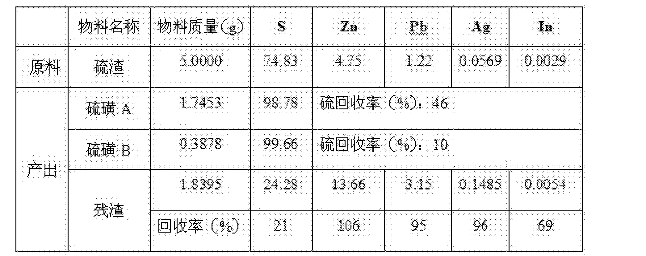 Figure CN104195345BD00071