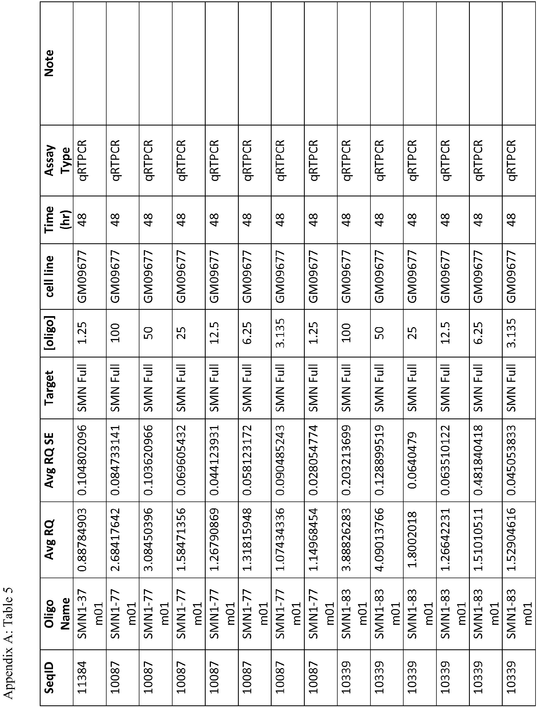 Figure imgb0303