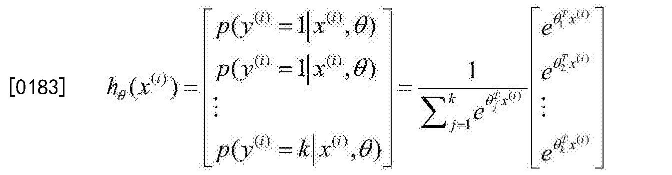 Figure CN106372390AD00231