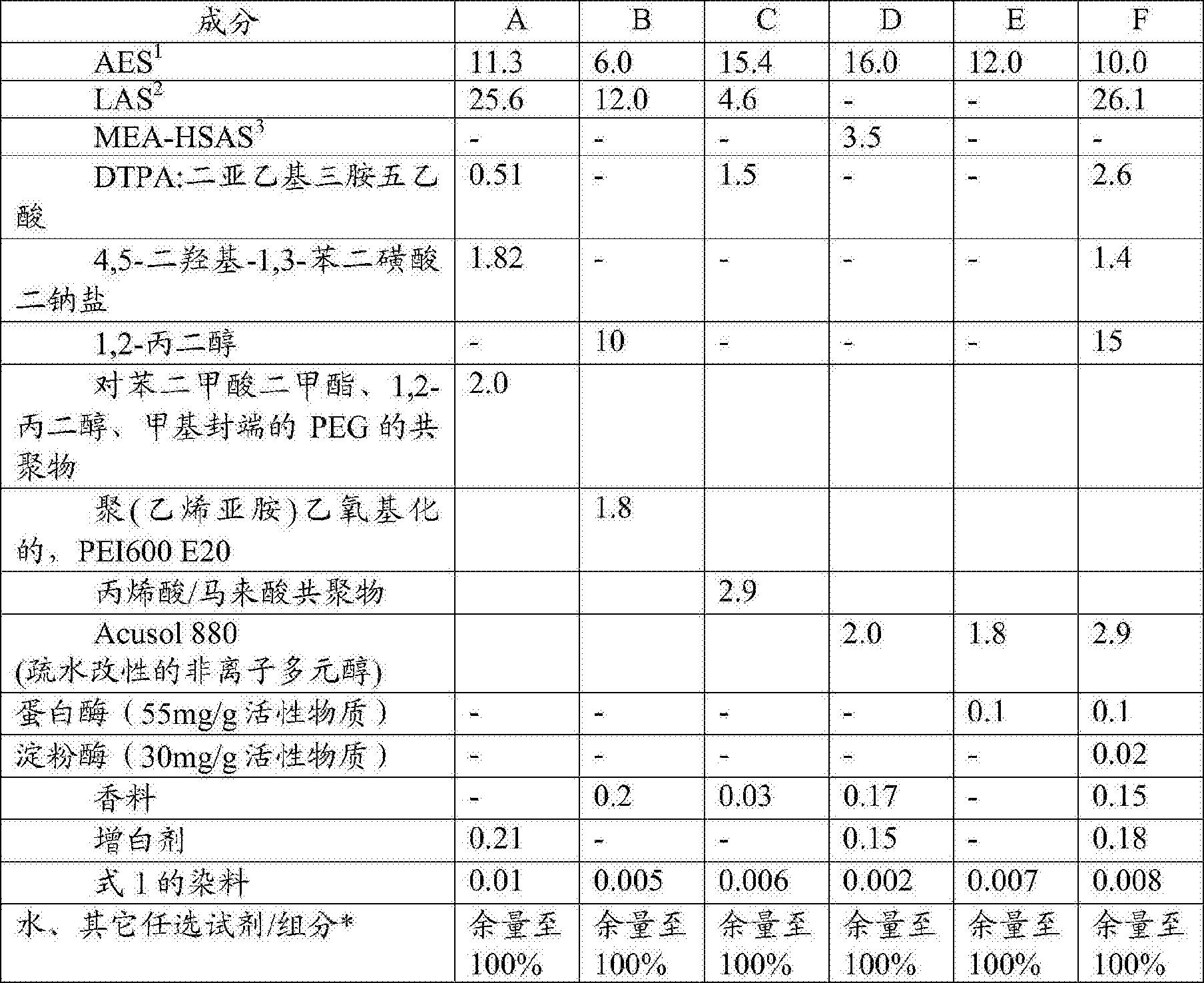 Figure CN104350106BD00542
