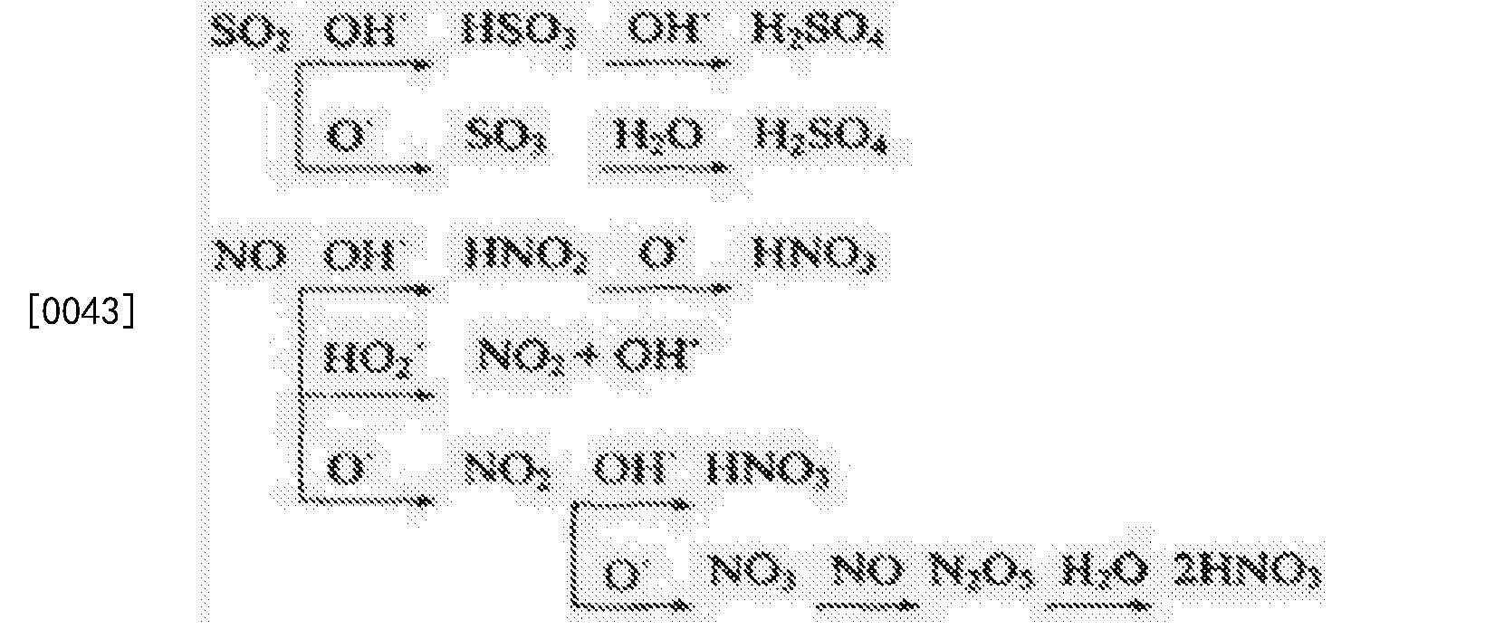 Figure CN107321149AD00072