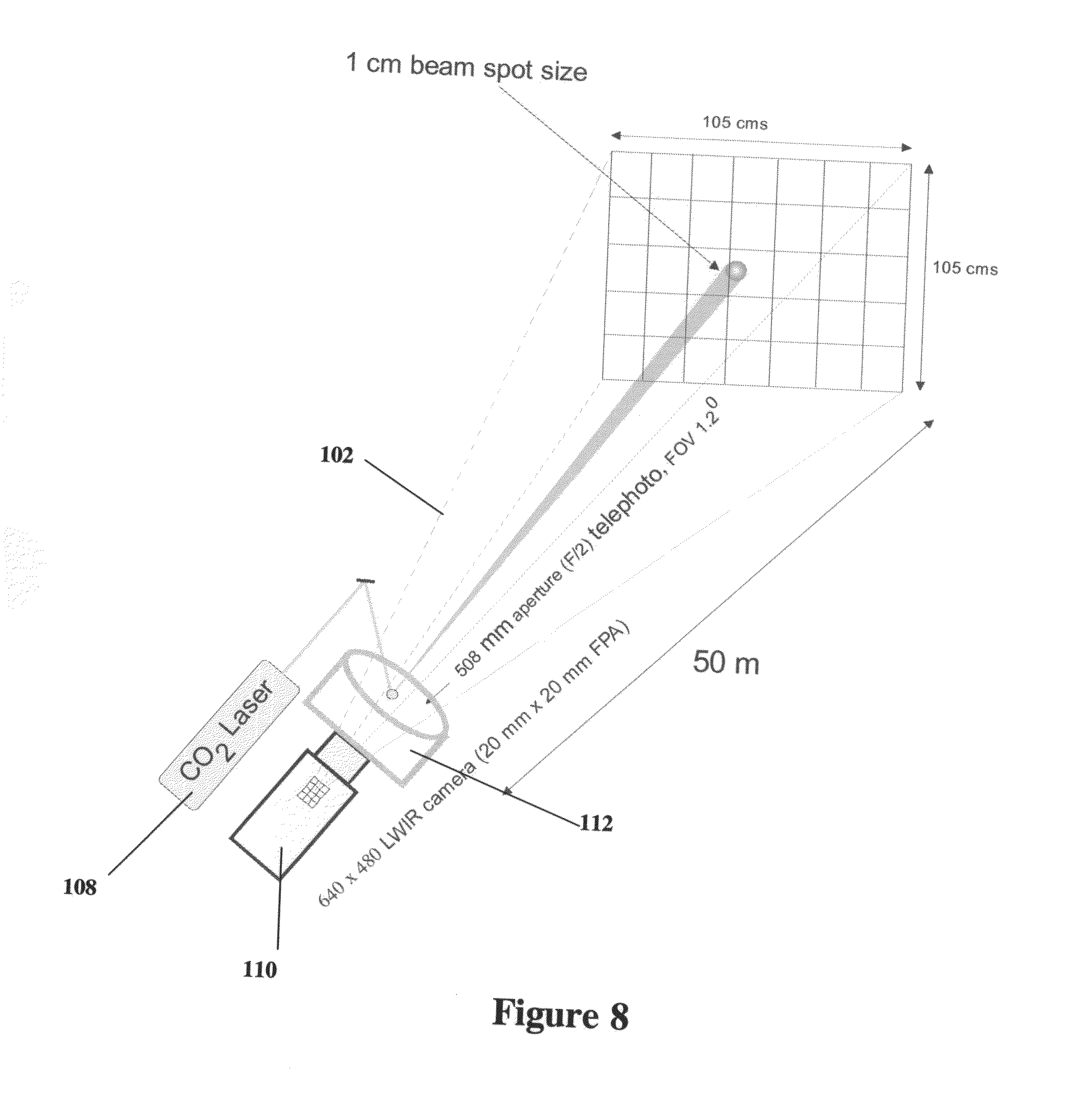 US20120153156A1 - Remote optothermal sensor (rose) standoff