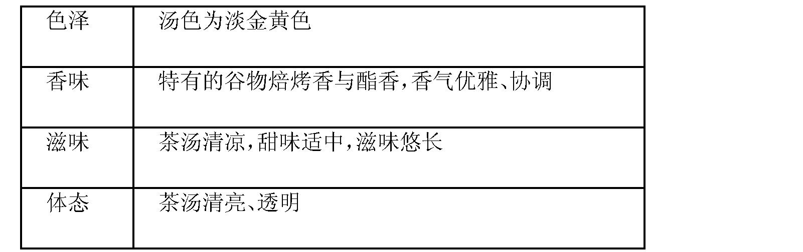 Figure CN101785511BD00061