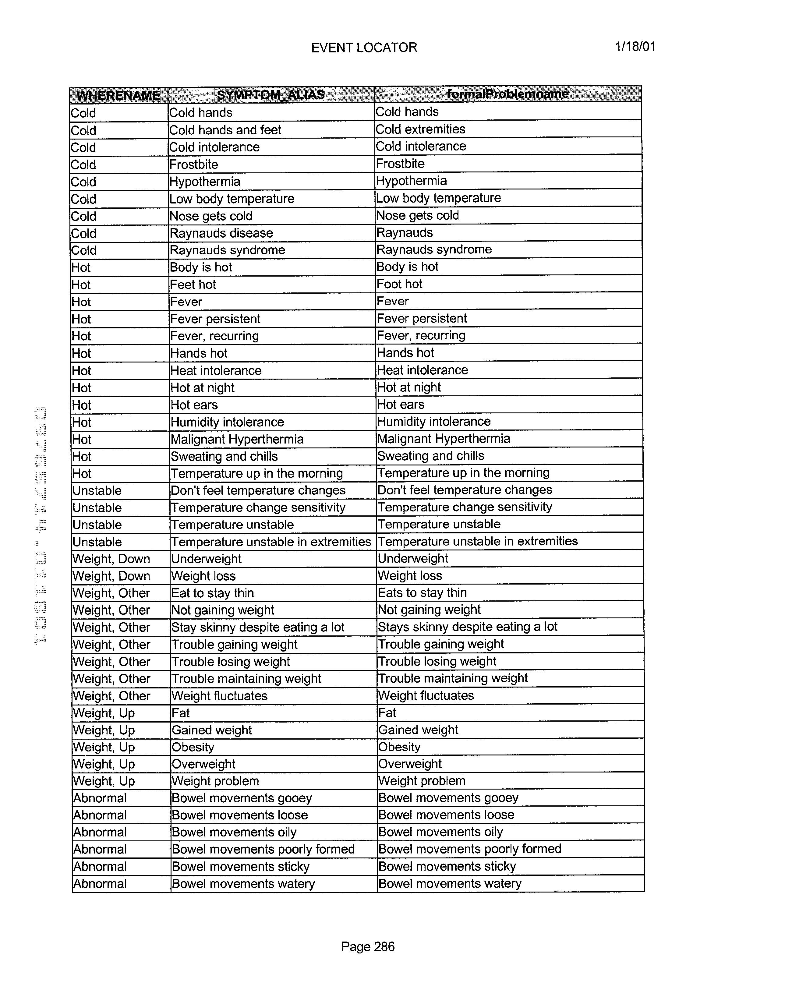Figure US20030061072A1-20030327-P00287