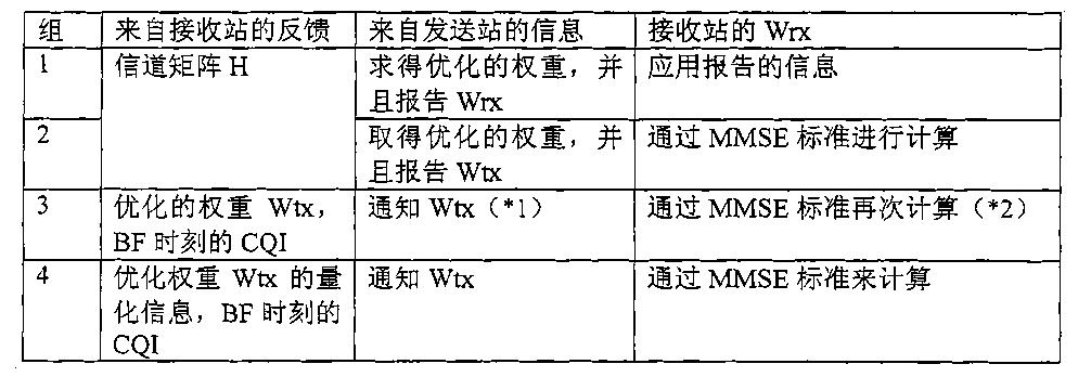 Figure CN101366304BD00101