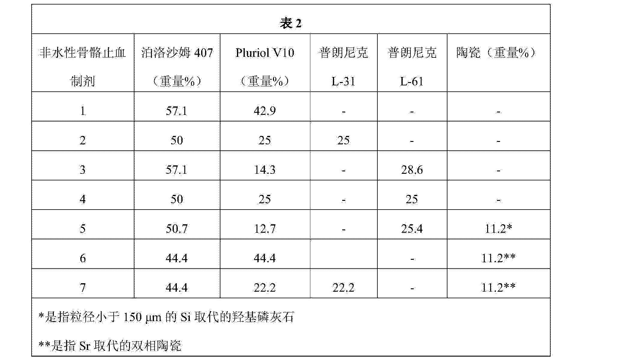 Figure CN104010669AD00151