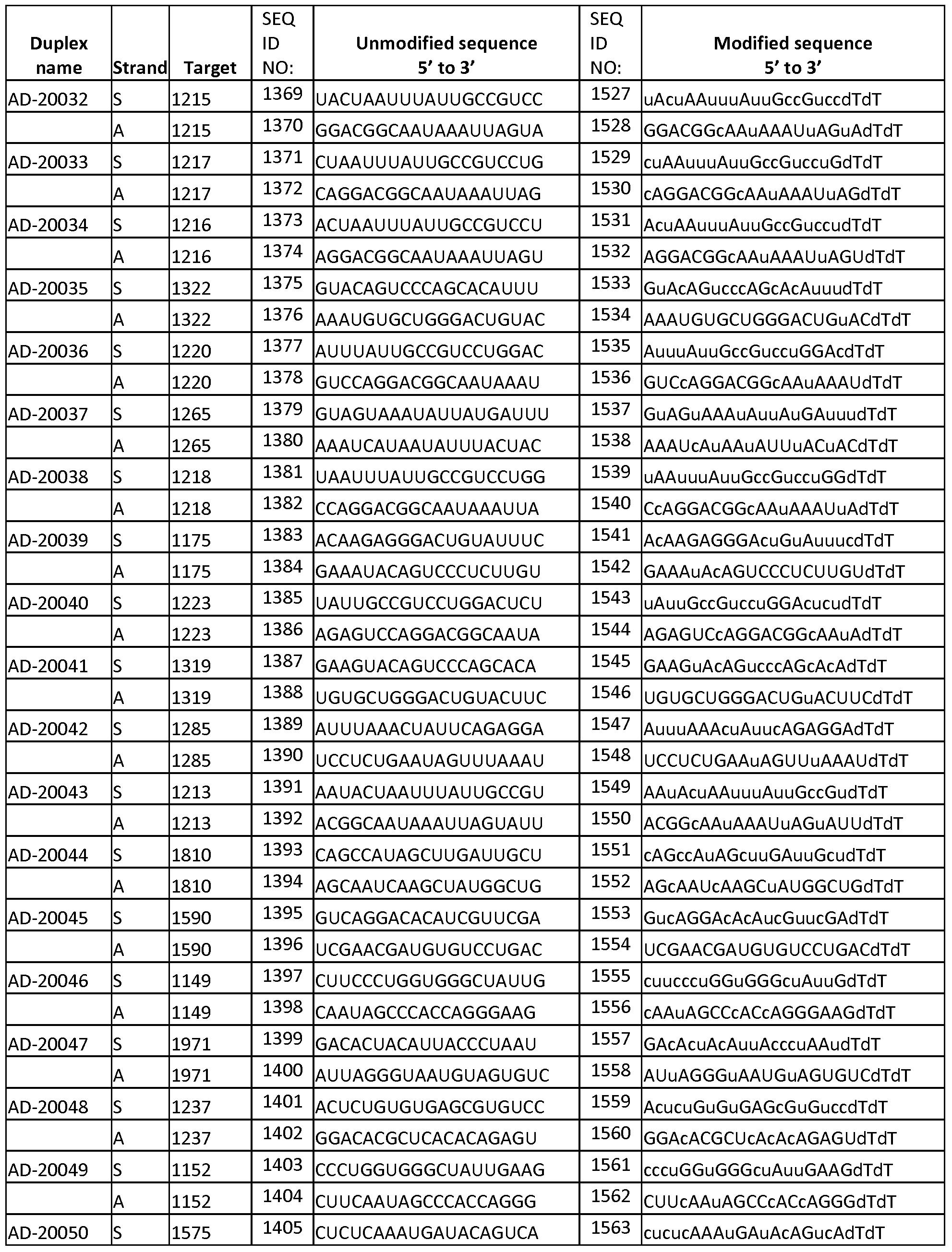 Figure imgf000100_0002