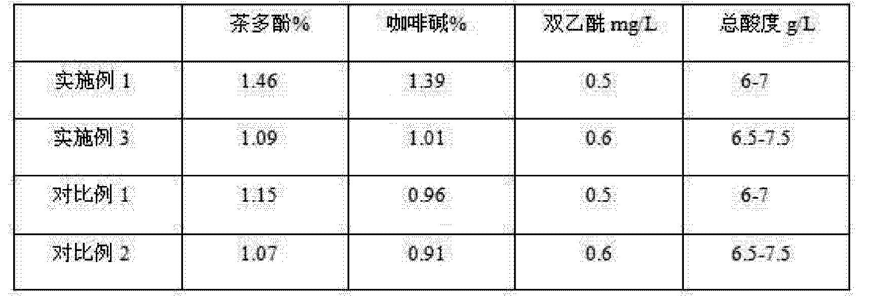 Figure CN104357296BD00051