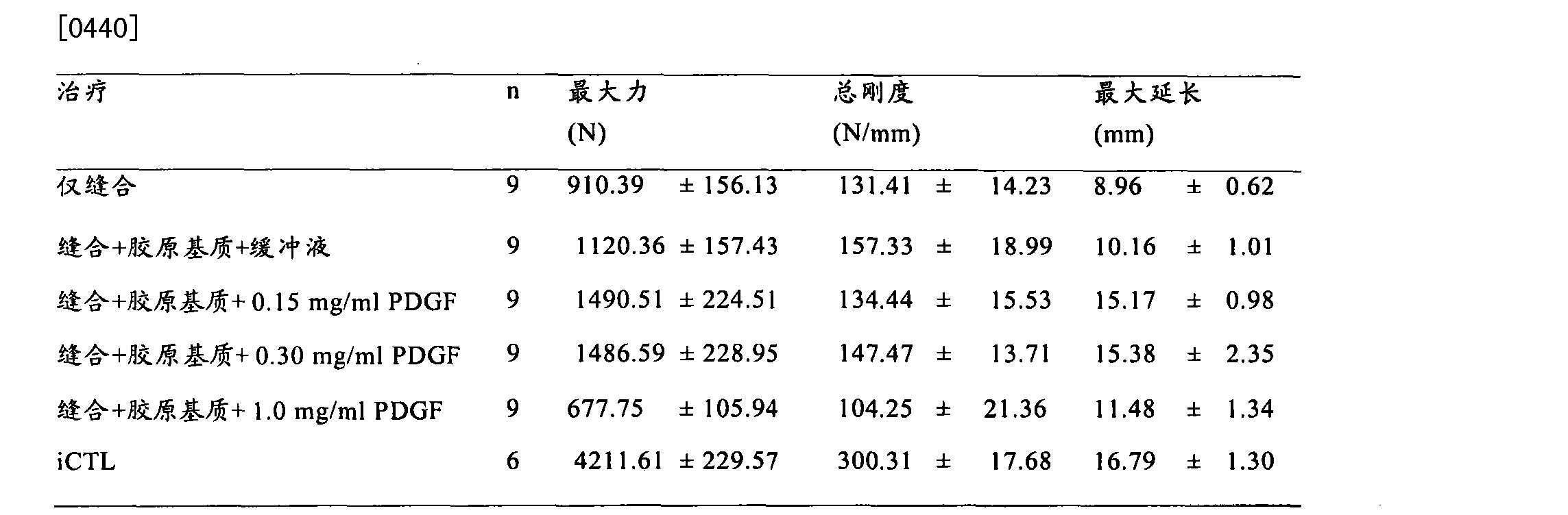 Figure CN102231992BD00492