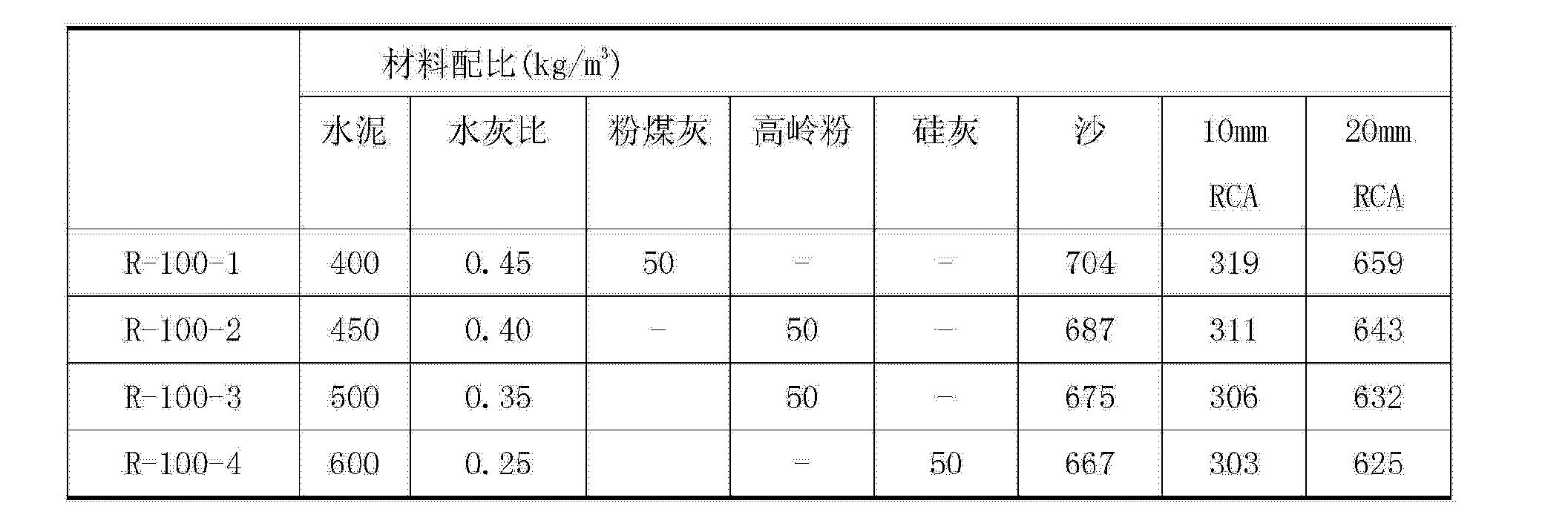 Figure CN102786243BD00081