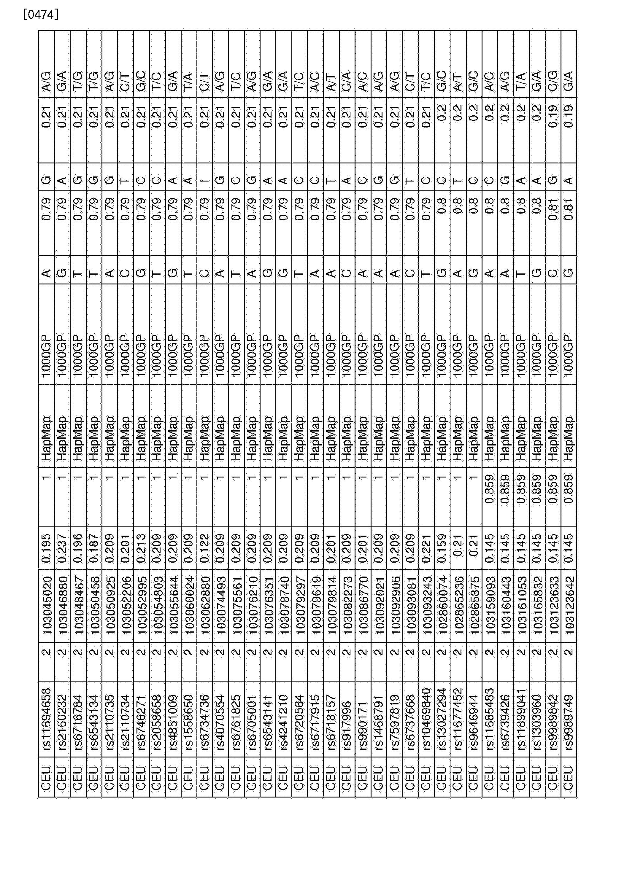 Figure CN107109494AD01451
