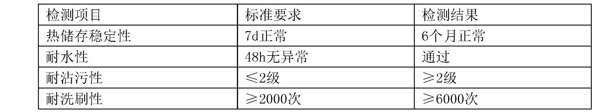 Figure CN105219195BD00071