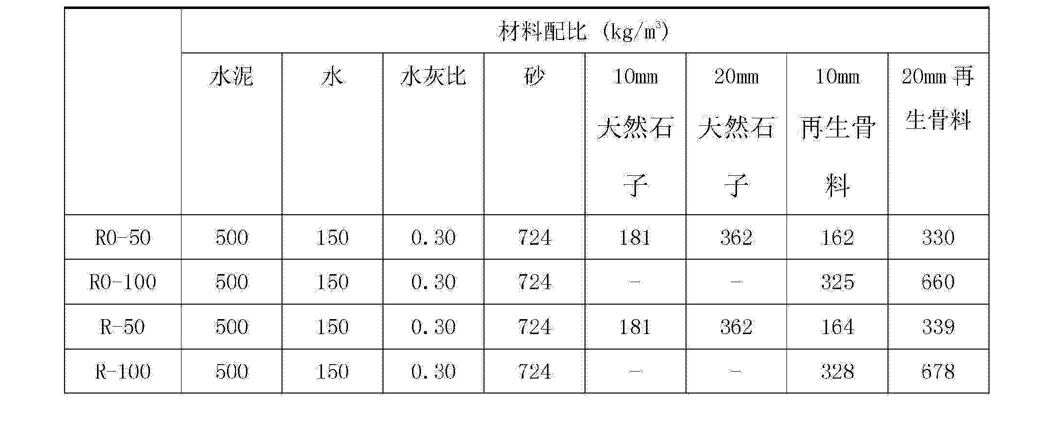 Figure CN102786243BD00071