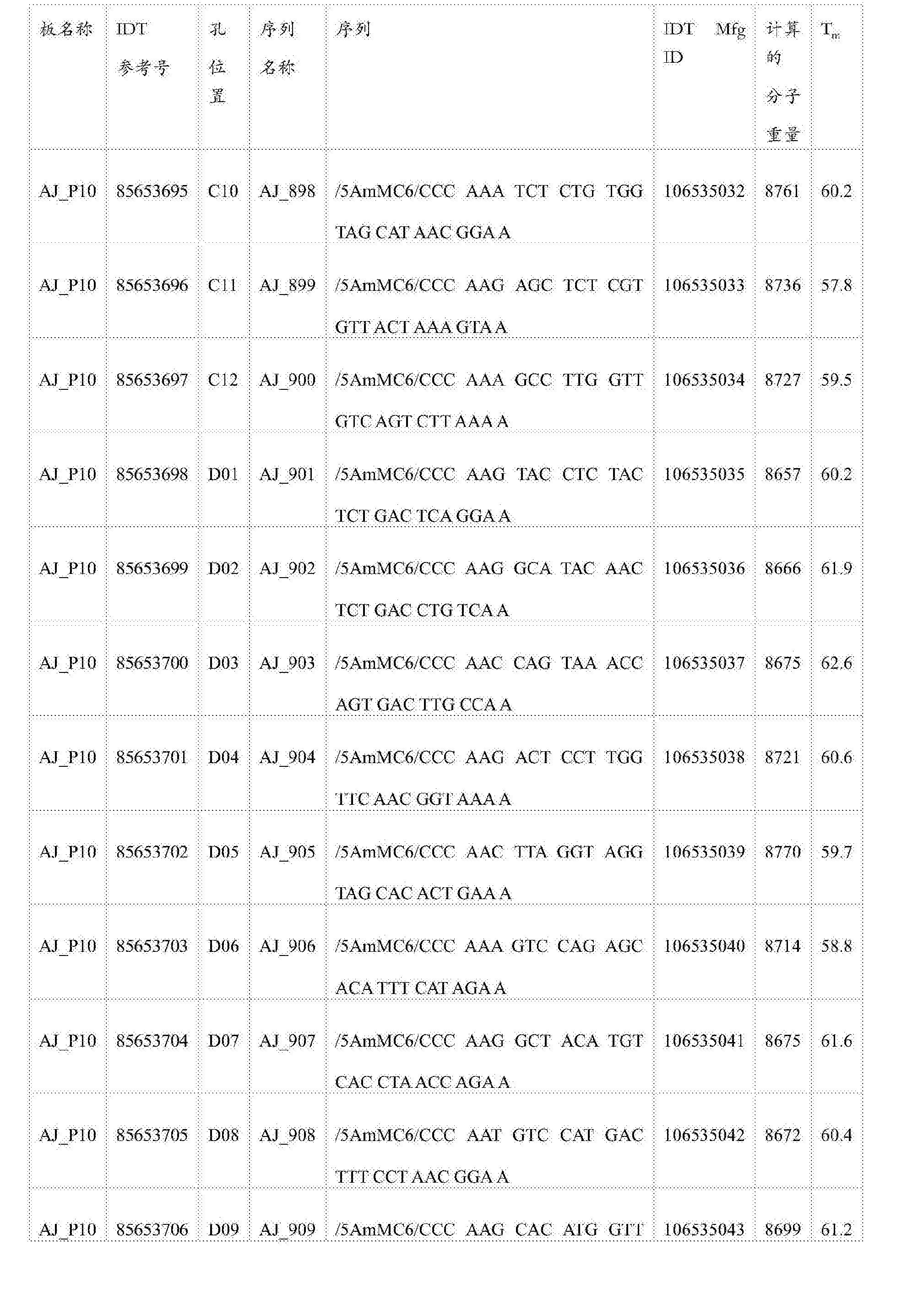 Figure CN105745528AD01111