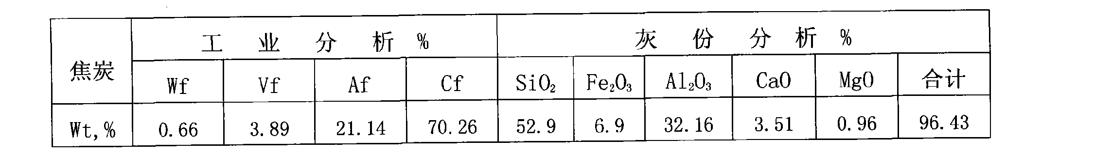 Figure CN101343047BD00144