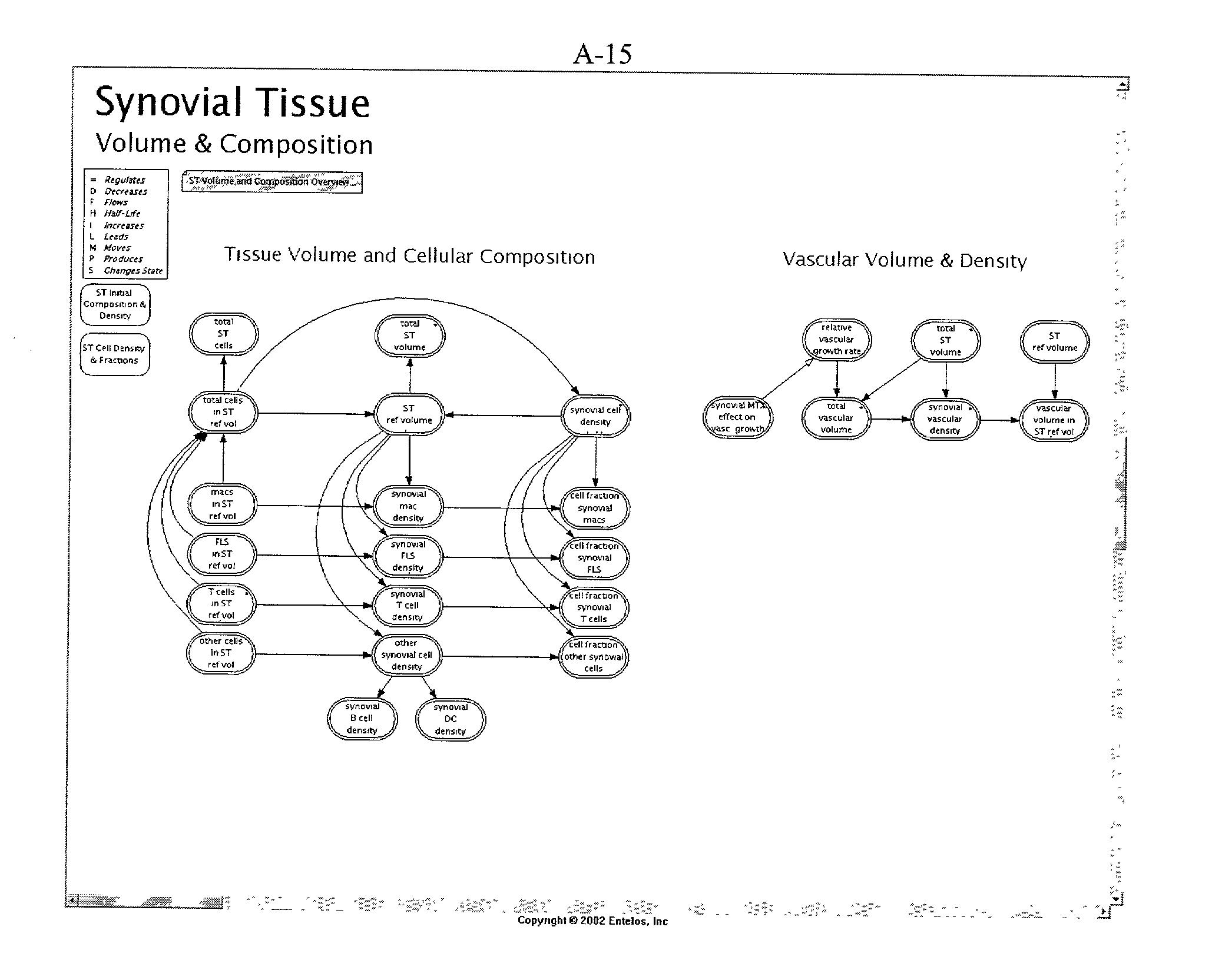Figure US20030078759A1-20030424-P00016