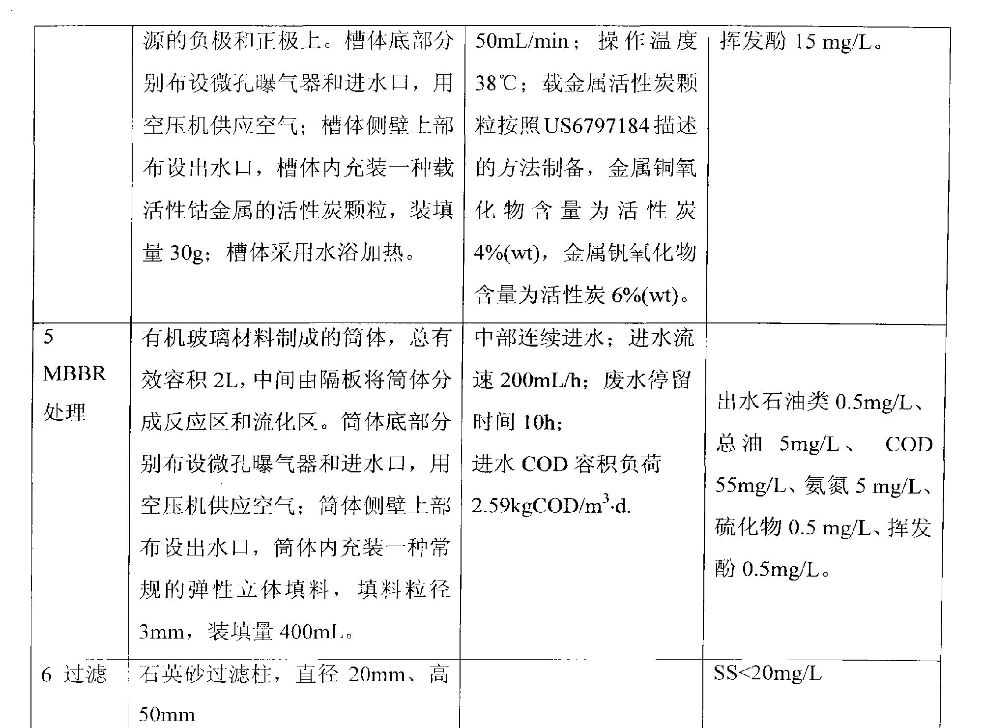 Figure CN102311204BD00101