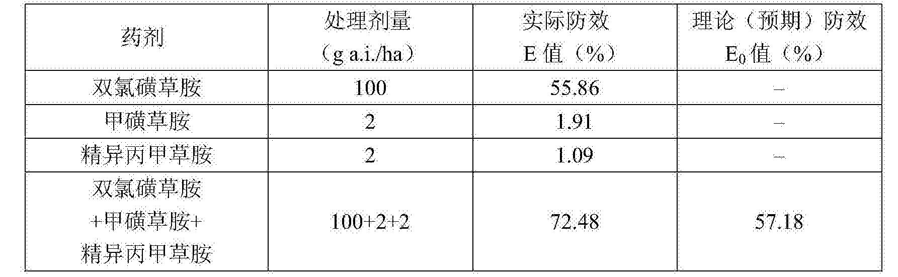 Figure CN108651491AD00083