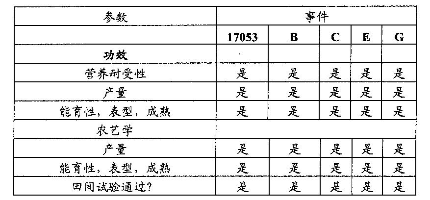 Figure CN102333439BD00192