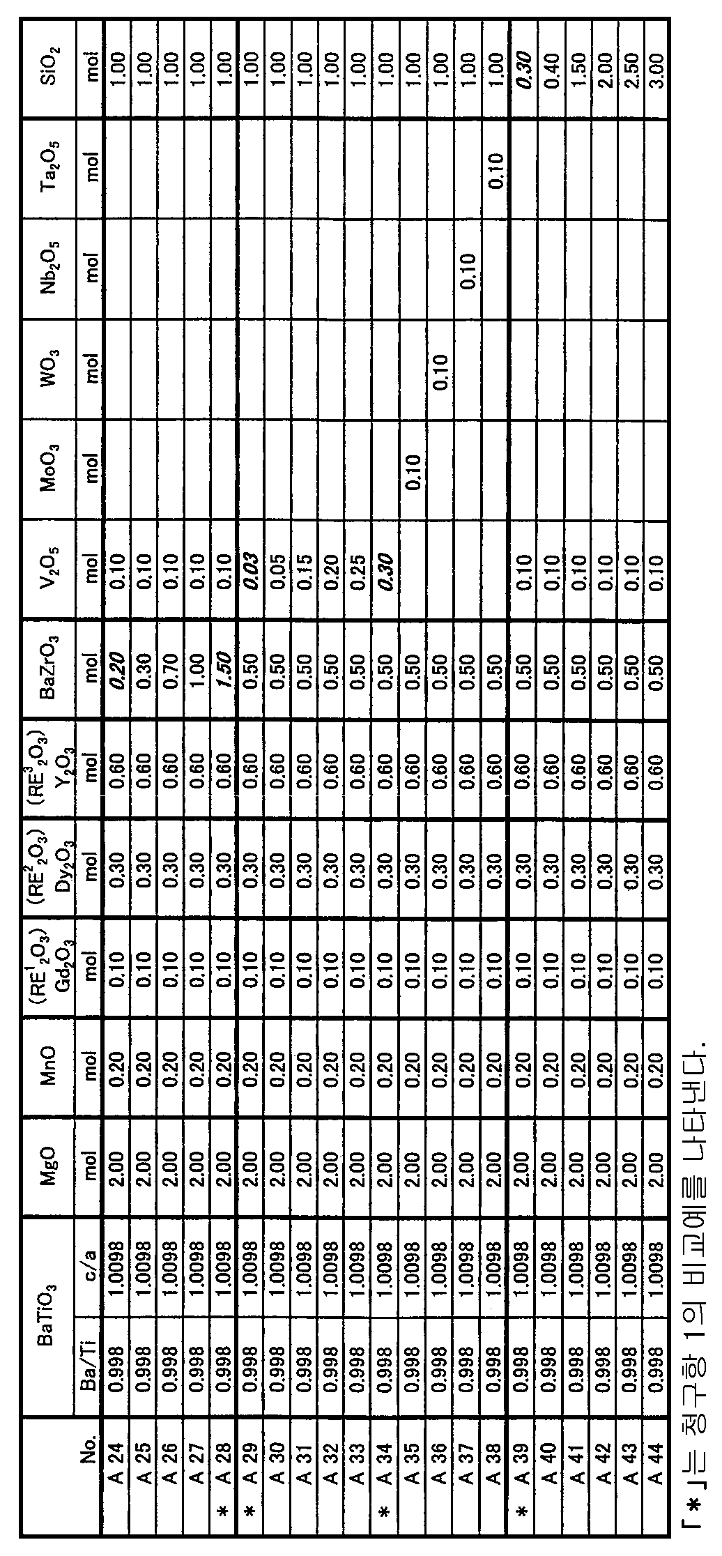 Figure 112008067758410-pat00002