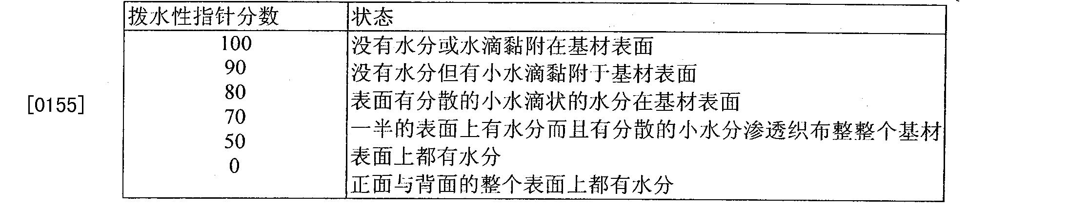 Figure CN102899897BD00151