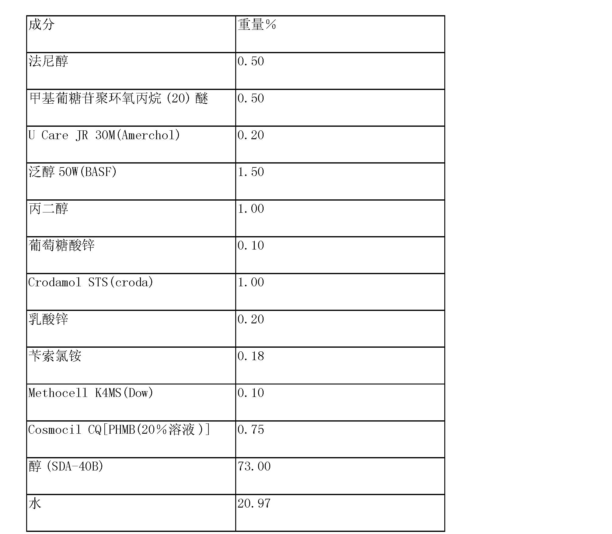 Figure CN101163455BD00222