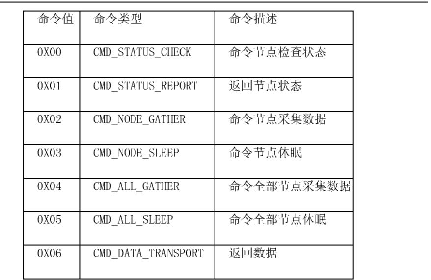Figure CN102055611AD00091