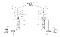 US8193983B1 - Automated antenna alignment system - Google