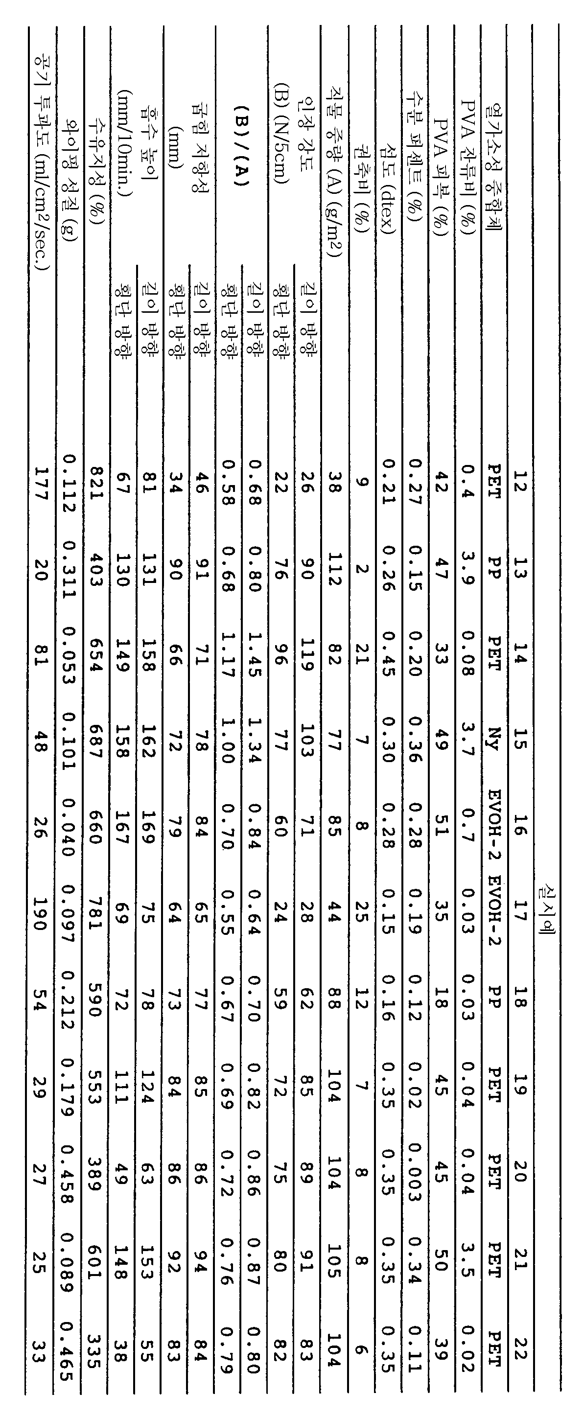 Figure 112004045702185-pat00007