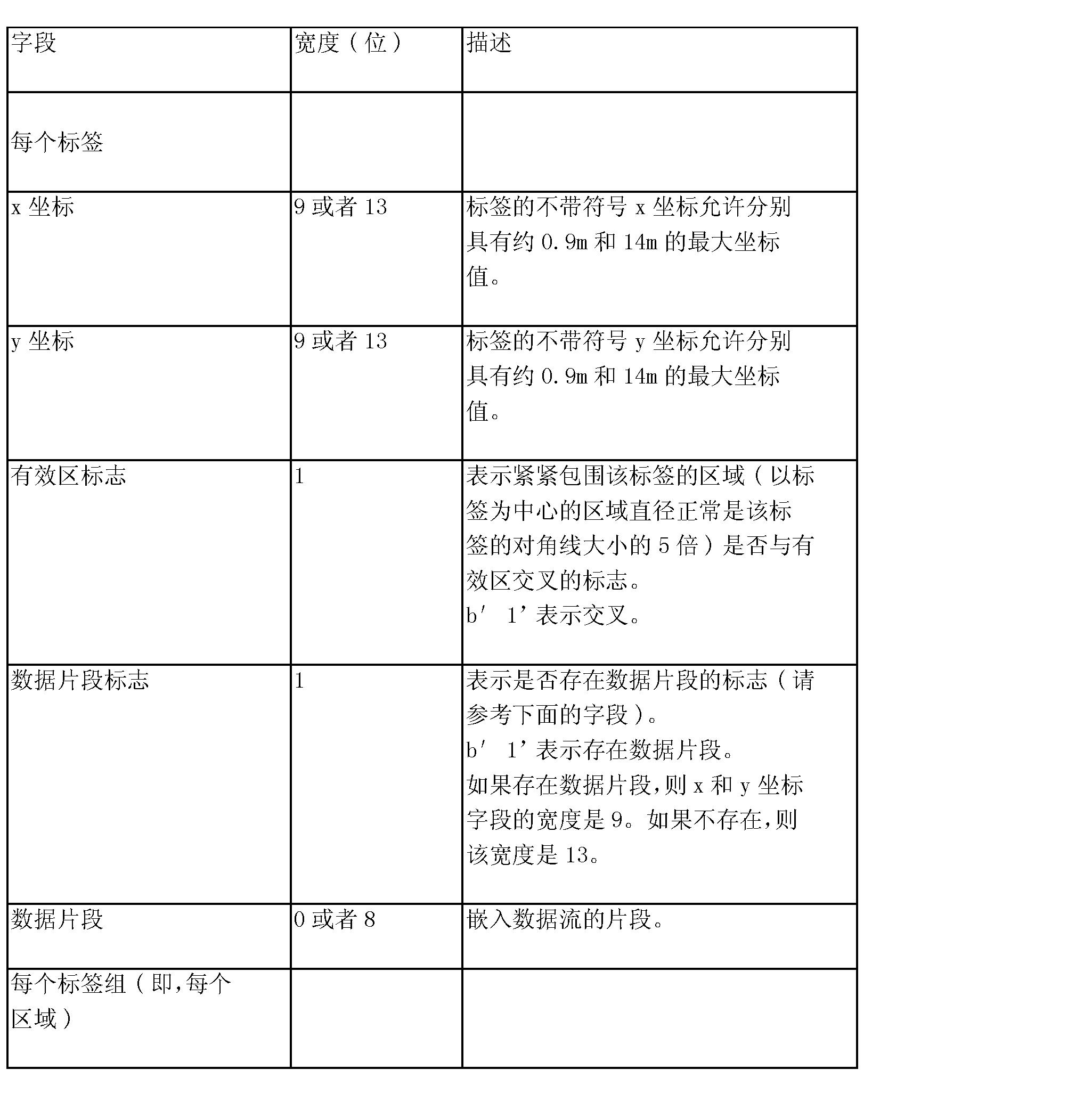 Figure CN101006454BD00651
