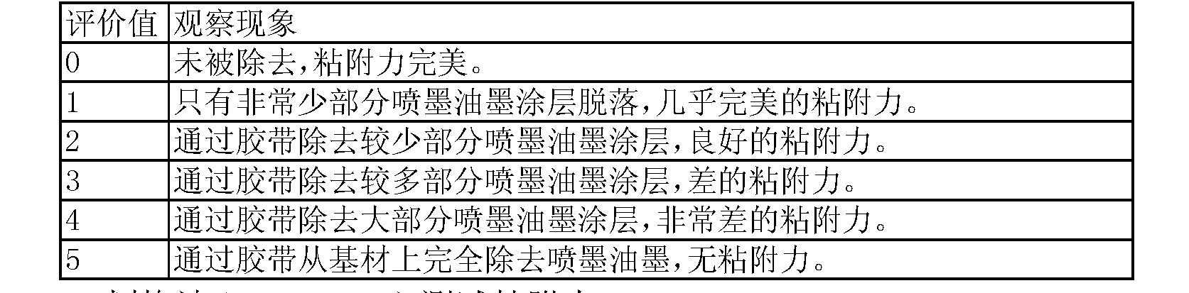 Figure CN104334359AD00211
