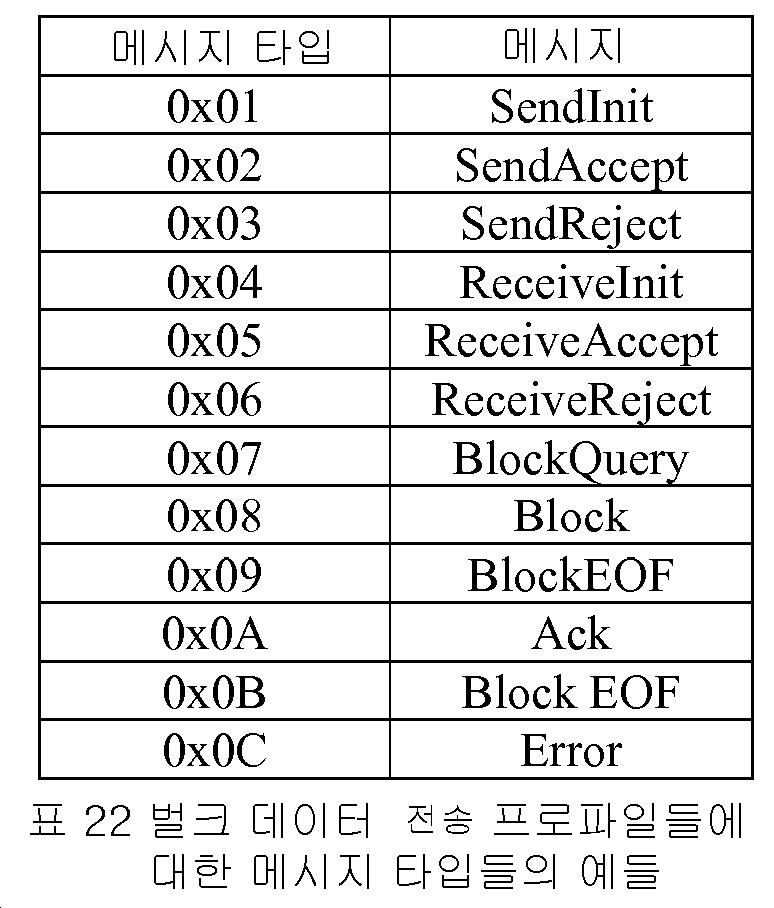 Figure pct00029