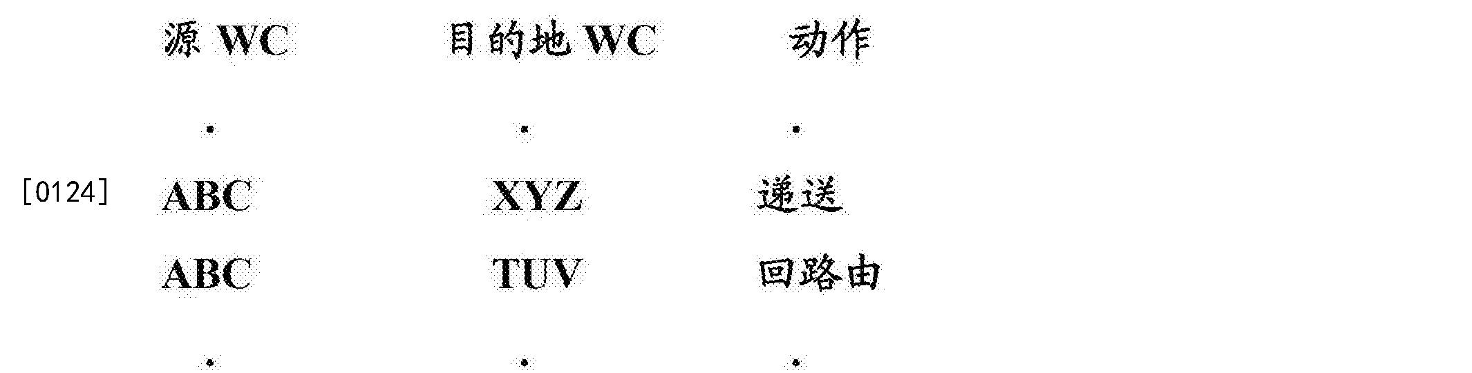 Figure CN103210385BD00131