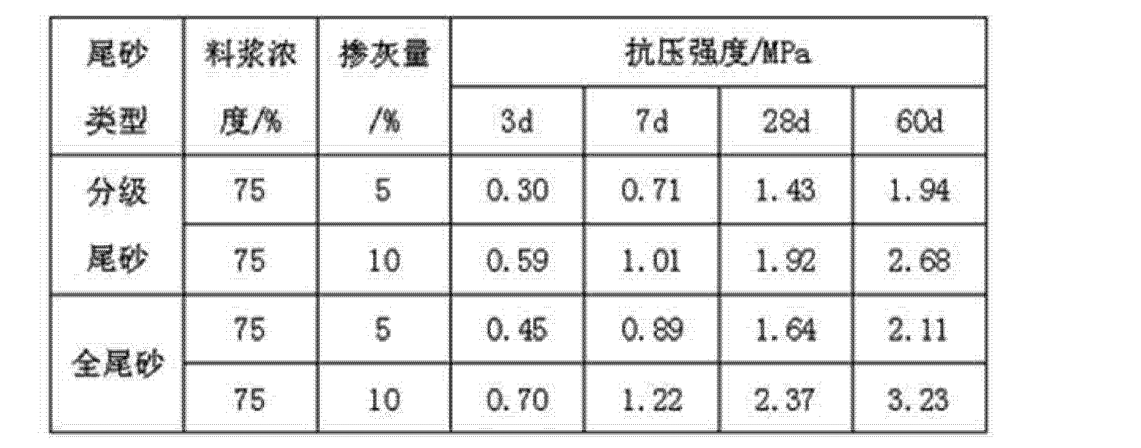 Figure CN103145354AD00071
