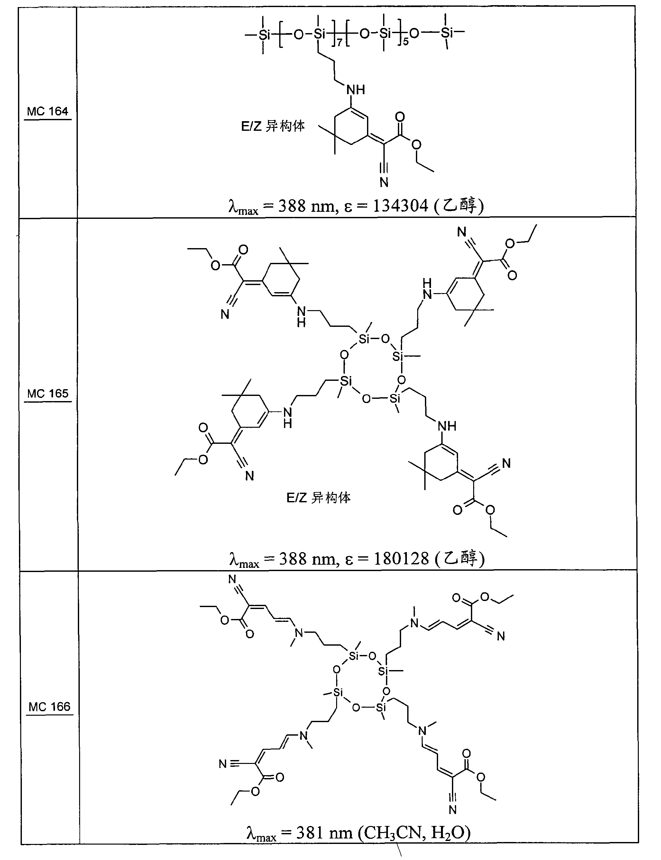 Figure CN101277674BD00301