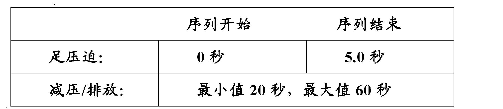 Figure CN102614074AD00141