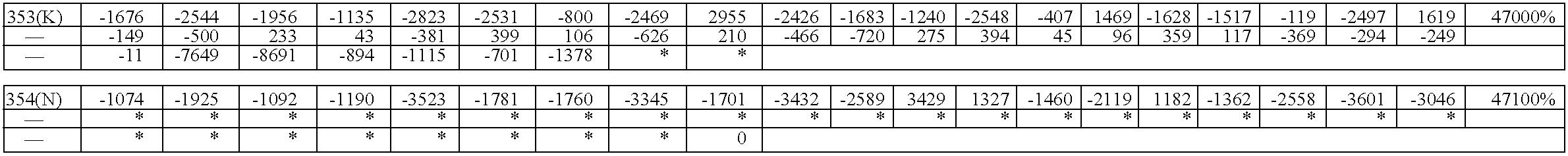 Figure US08945899-20150203-C00067