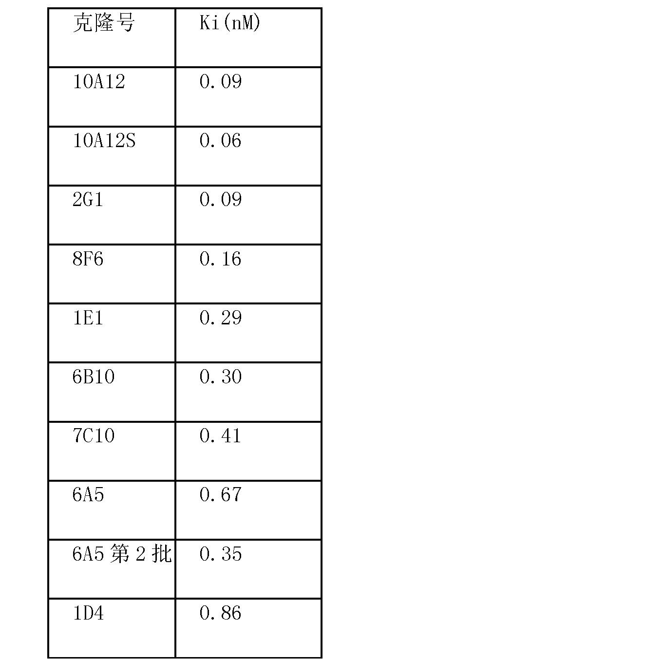 Figure CN102838675BD00601