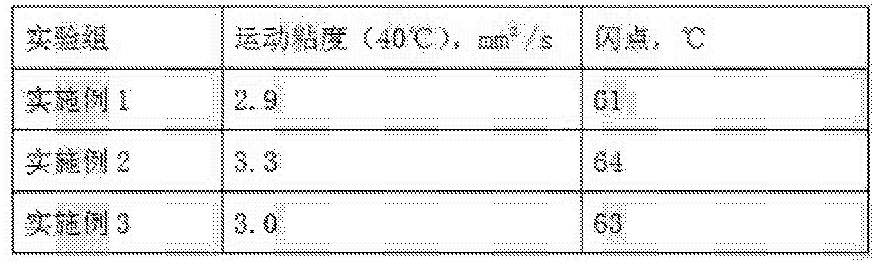 Figure CN106281481AD00063