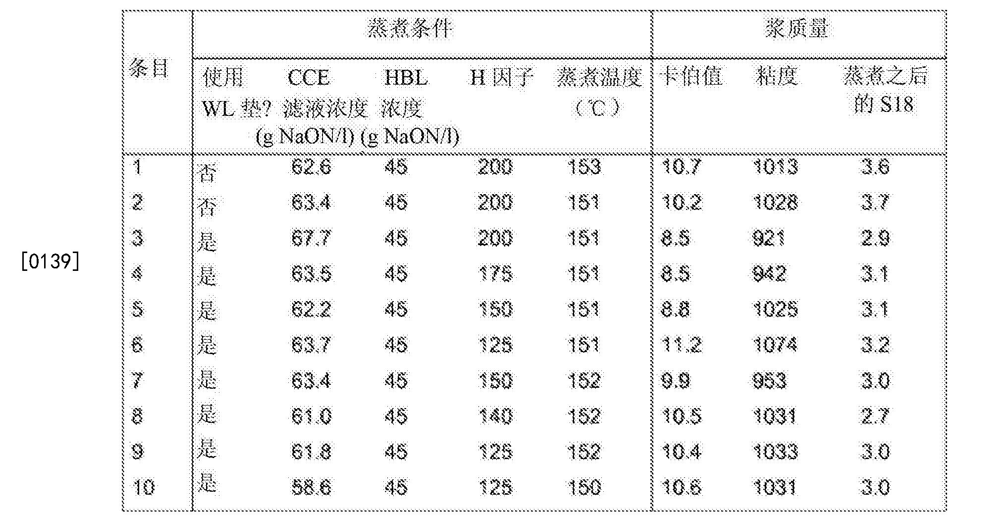 Figure CN103003487BD00211
