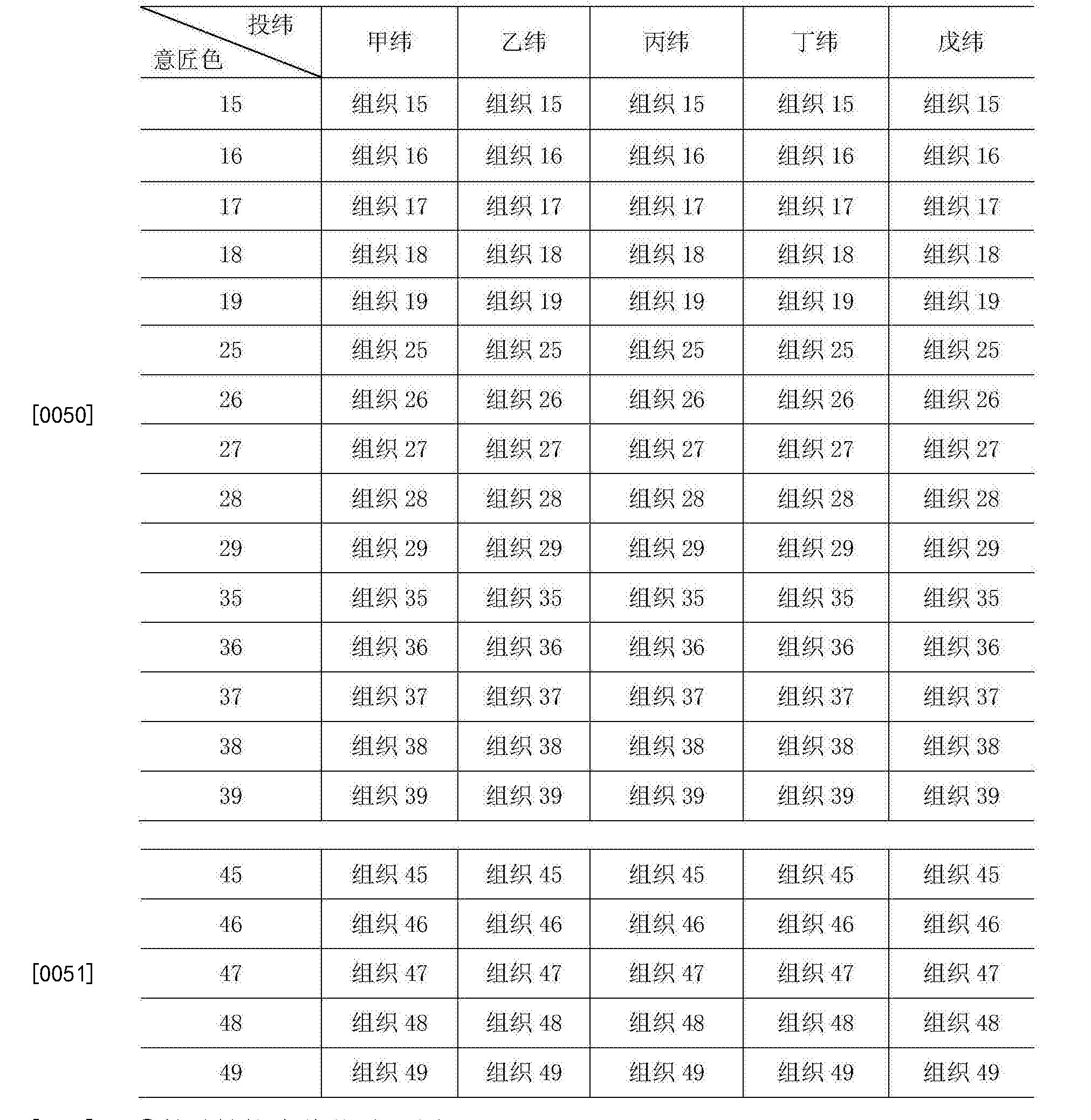 Figure CN105350160BD00101