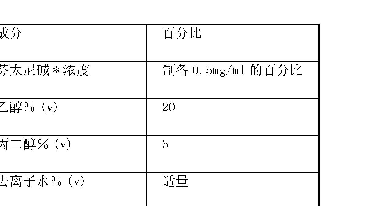 Figure CN101378735BD00182