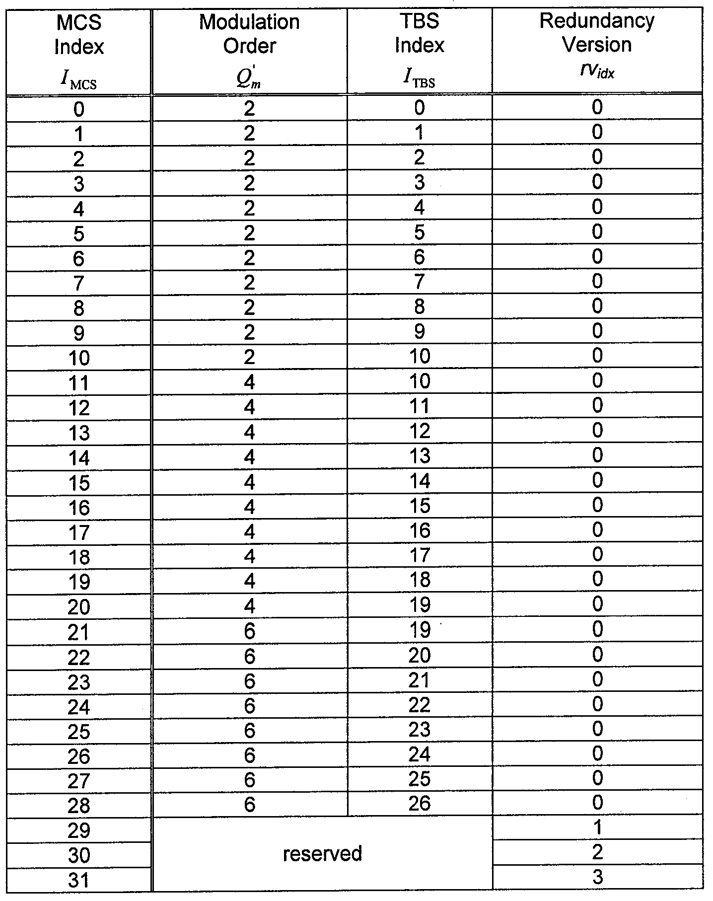 Figure 112011500964112-pat00072