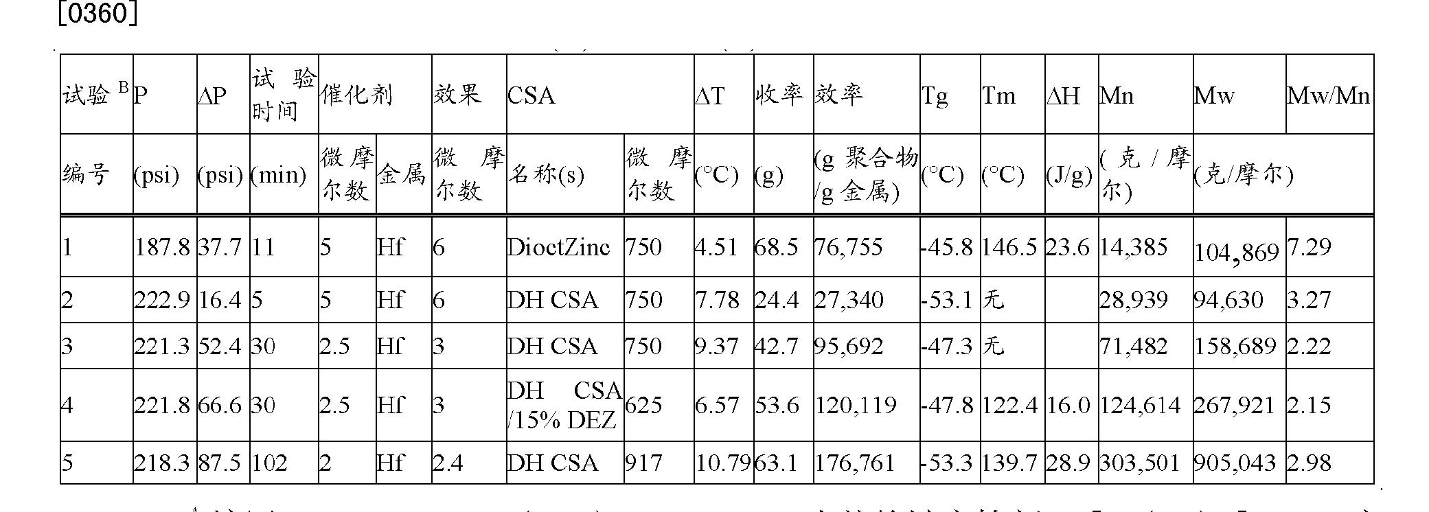Figure CN102498133BD00442