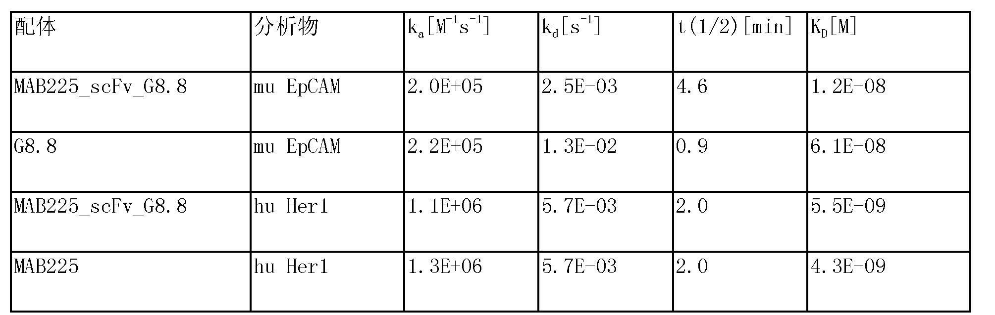 Figure CN104379601AD00531