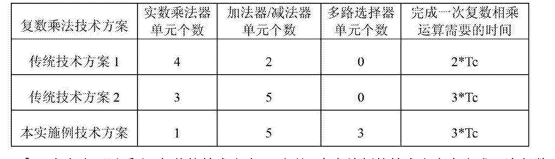 Figure CN103345379BD00081